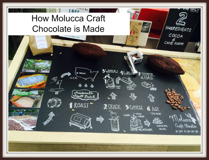 Molucca Craft Chocolate