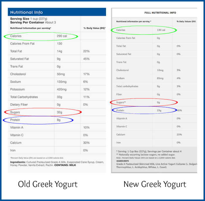 Sugar Addiction Greek Yogurt Label Comparison